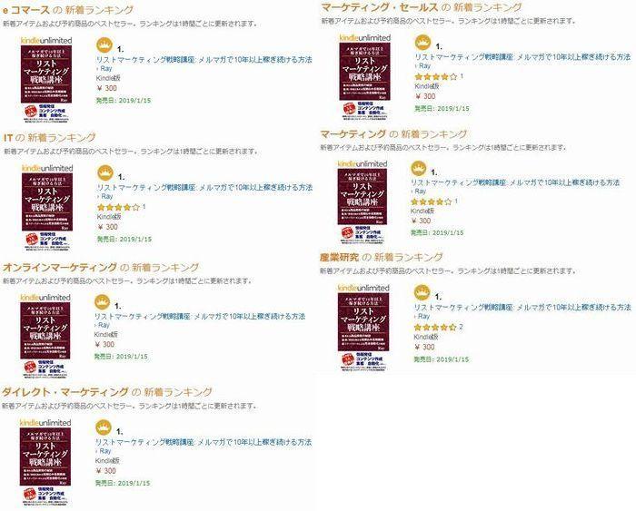 Kindle出版
